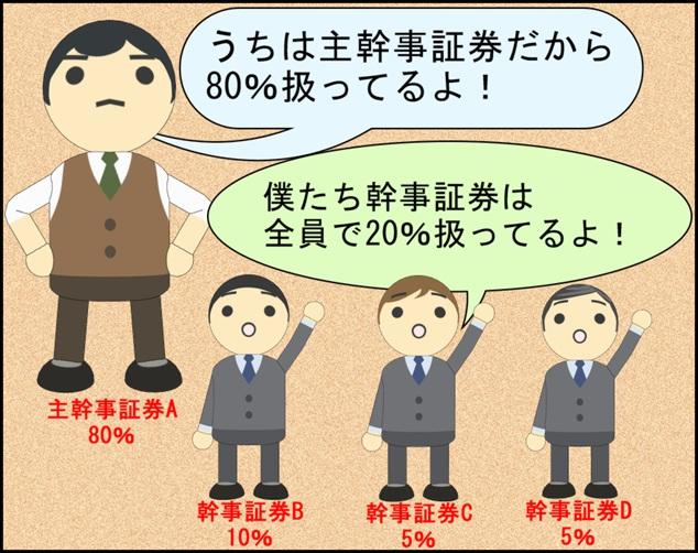 ipo_moushikomi3