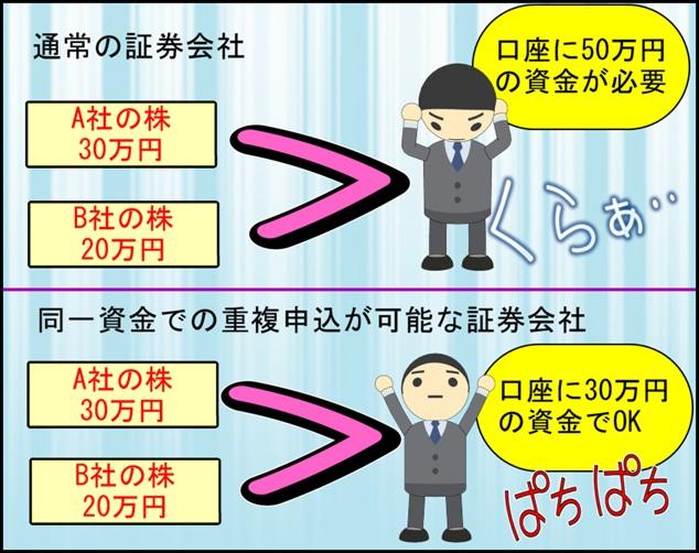 ipo_shikin1
