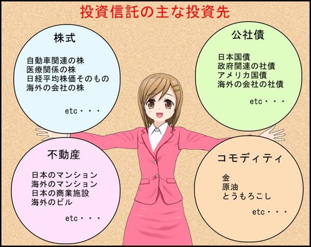 toushishintaku_syurui1