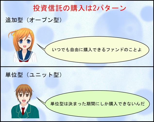 toushishintaku_syurui2