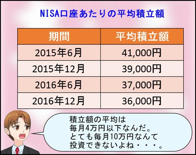 nisa_gendogaku1