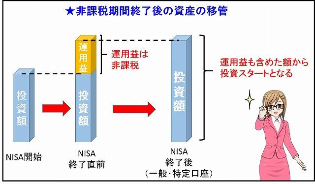 nisa_rieki1