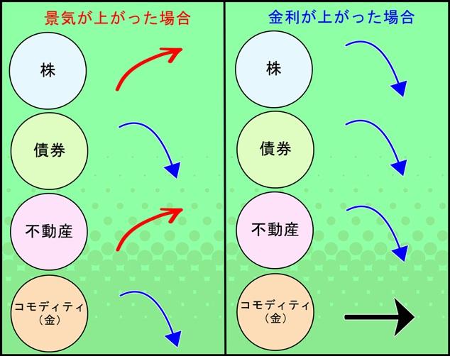 toushishintaku_syurui6