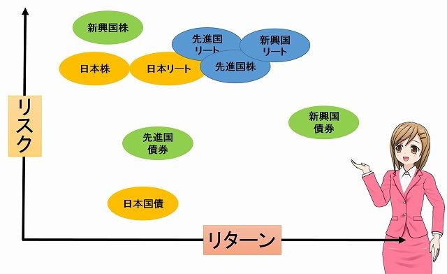 toushishintaku_oozon1