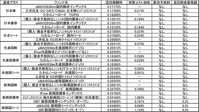 tesuuryou_ranking