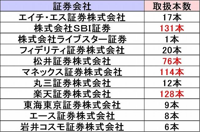 tsumitatenisa_honsuu_netsyouken