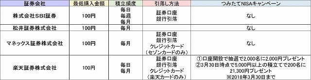 tsumitatenisa_netsyouken_hikaku