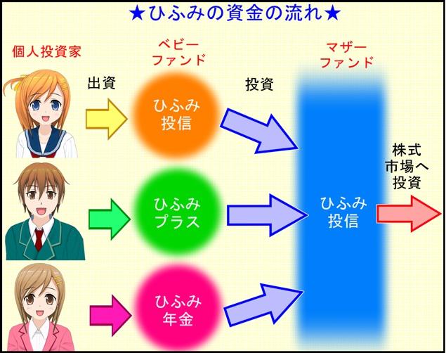 tsumitatenisa_hifumi1