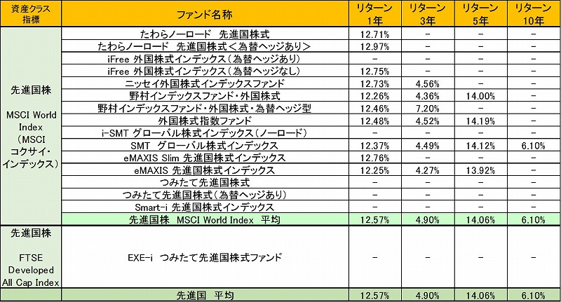 tsumitatenisa_senshinkokukabu_heikinrimawari