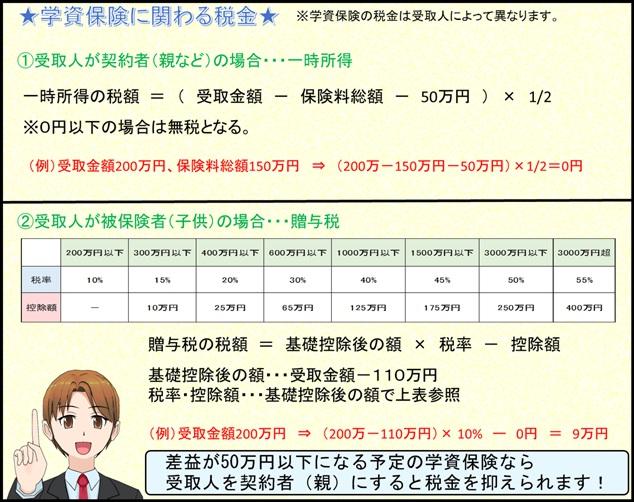 gakushihoken_haittenai1