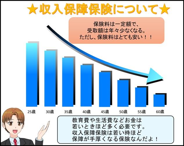 gakushihoken_haittenai2