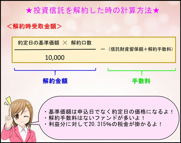 toushishintaku_ichibukaiyaku_042