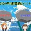 60dai_heikinchochikugaku