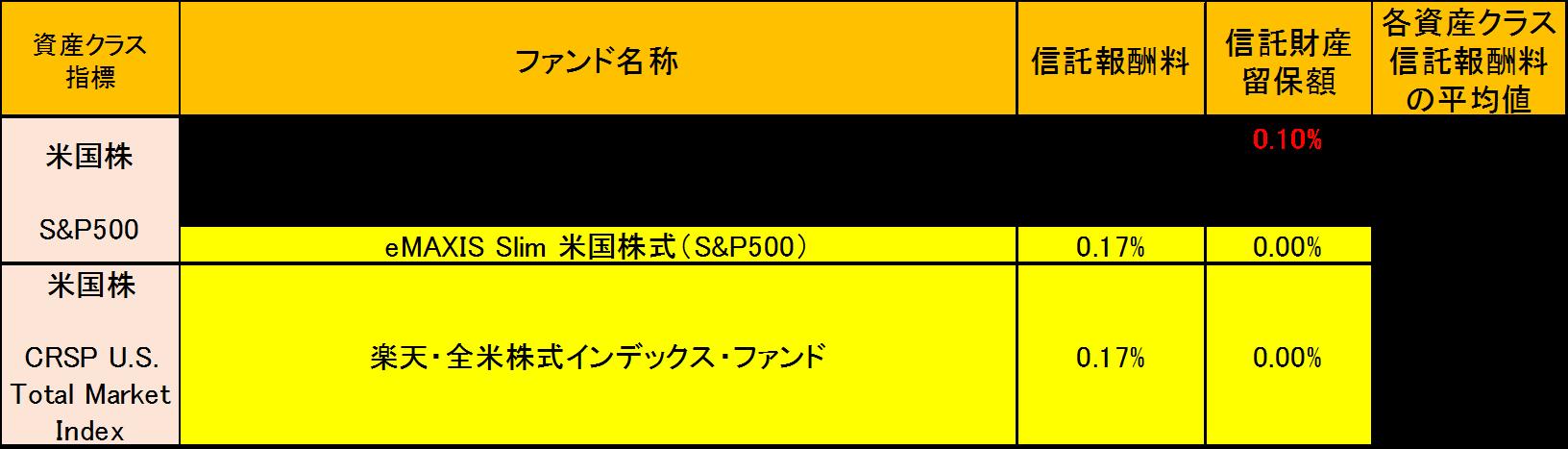 tsumitatenisa_beikokukabu_tesuuryou