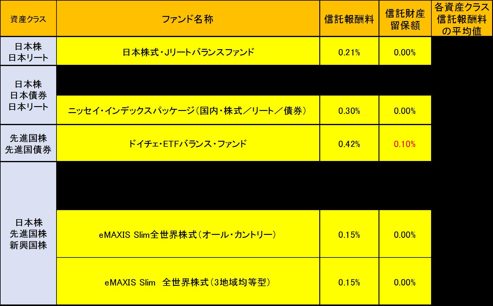 tsumitatenisa_fukusuu1_tesuuryou