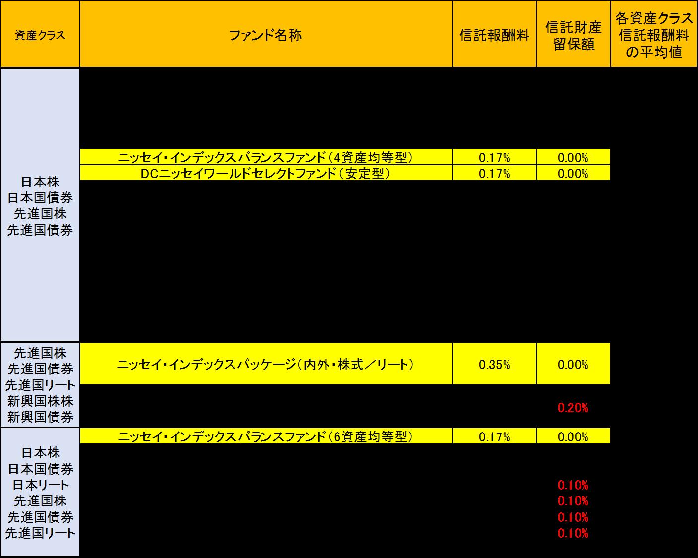 tsumitatenisa_fukusuu2_tesuuryou