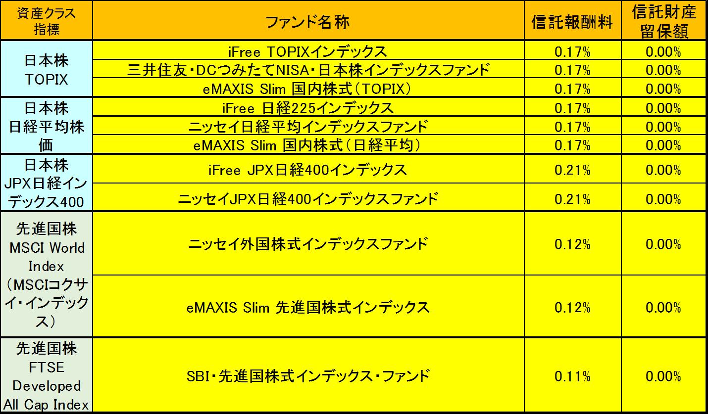 tsumitatenisa_saiyasune1_tesuuryou