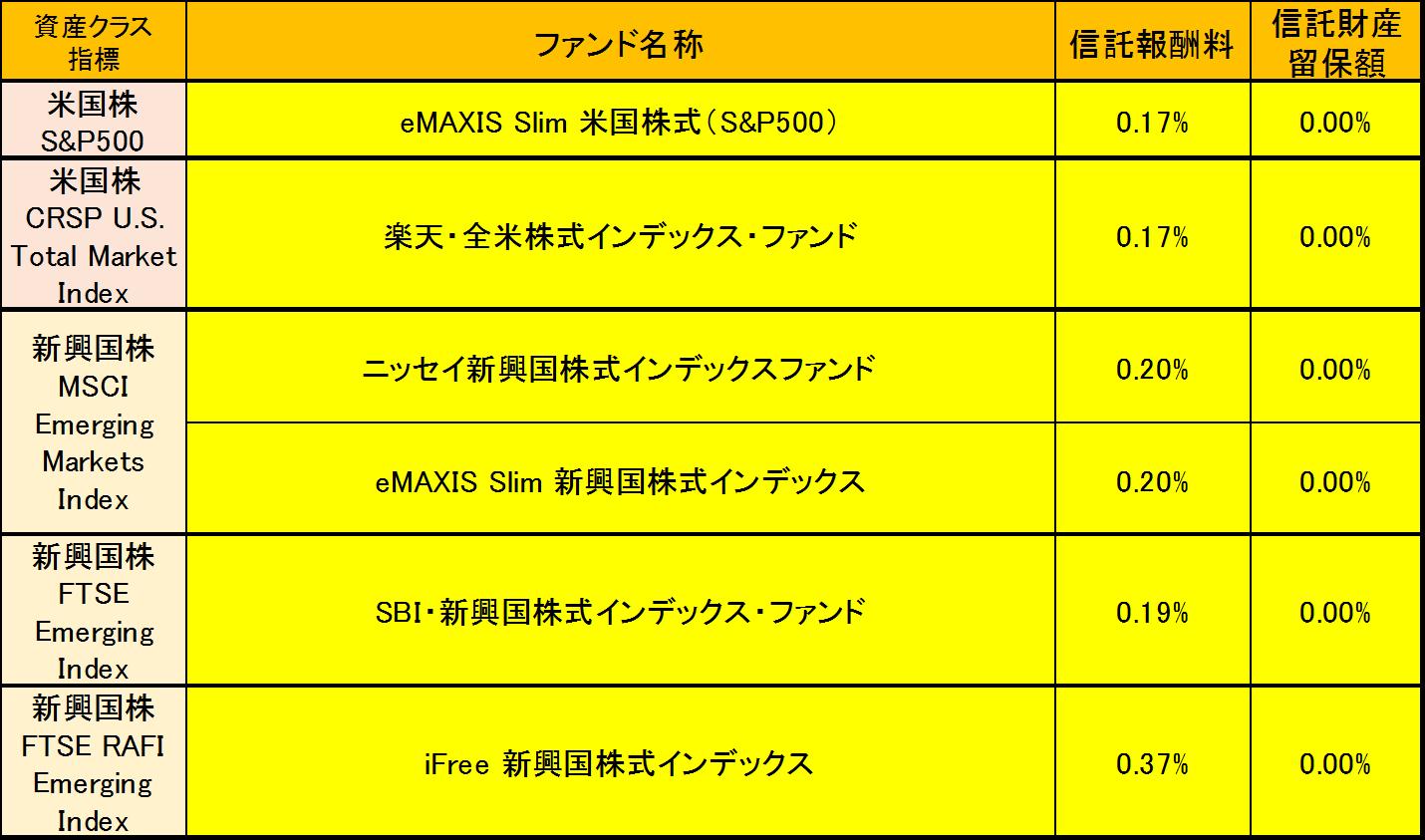 tsumitatenisa_saiyasune2_tesuuryou