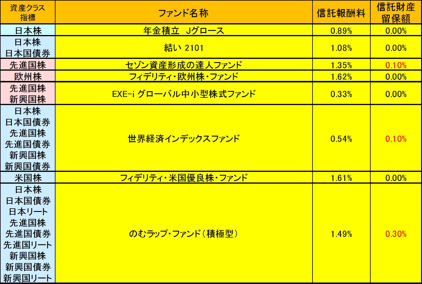 tsumitatenisa_saiyasune5_tesuuryou