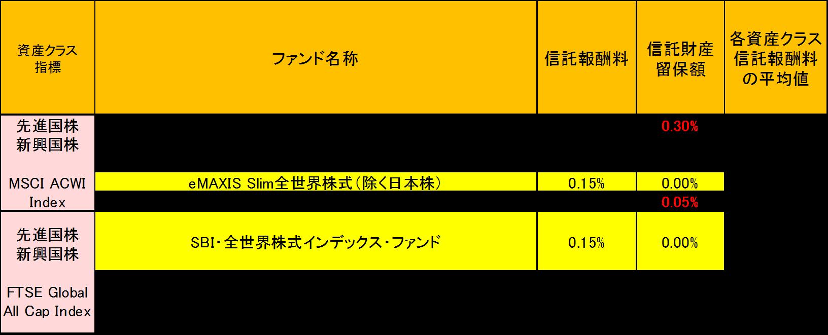 tsumitatenisa_senshinkoku_shinkoukoku_kabu_tesuuryou