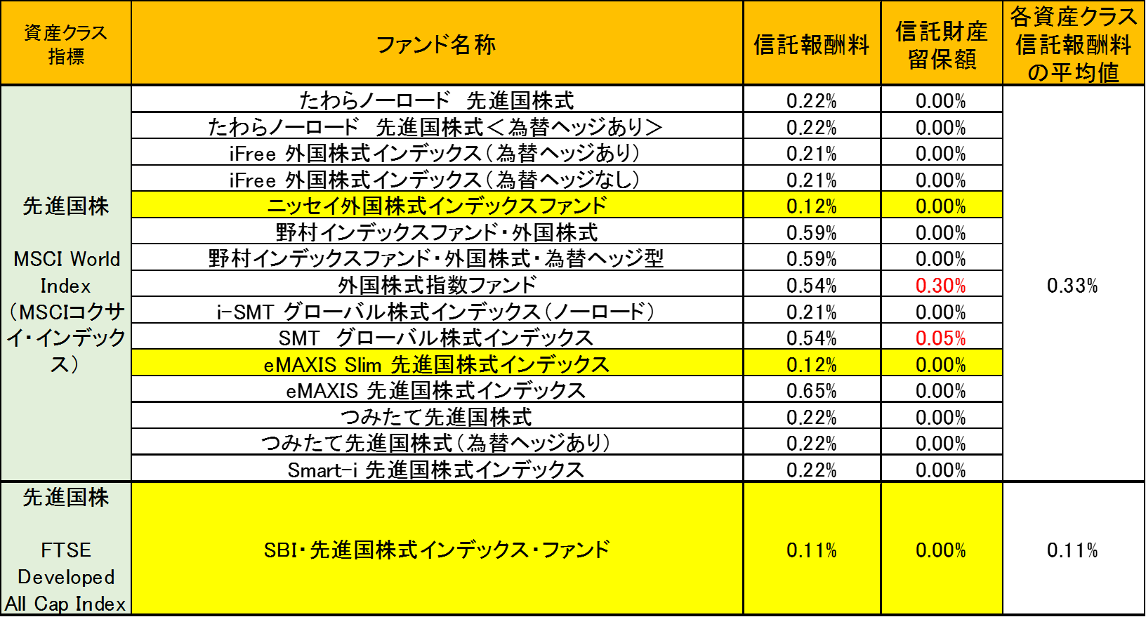 tsumitatenisa_senshinkokukabu_tesuuryou