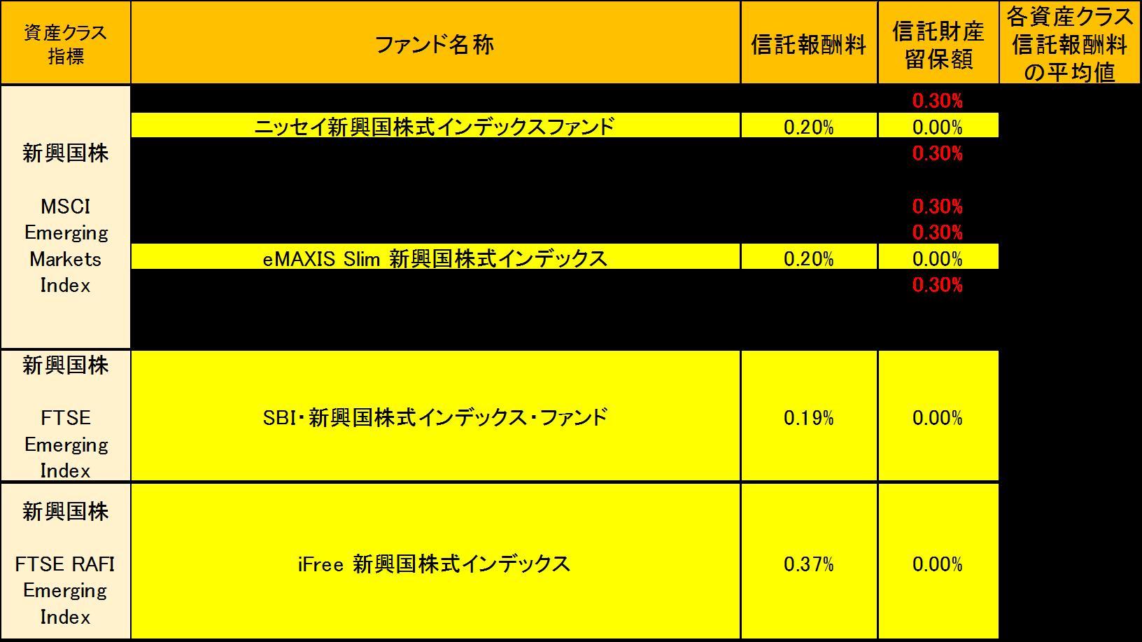 tsumitatenisa_shinkoukokukabu_tesuuryou