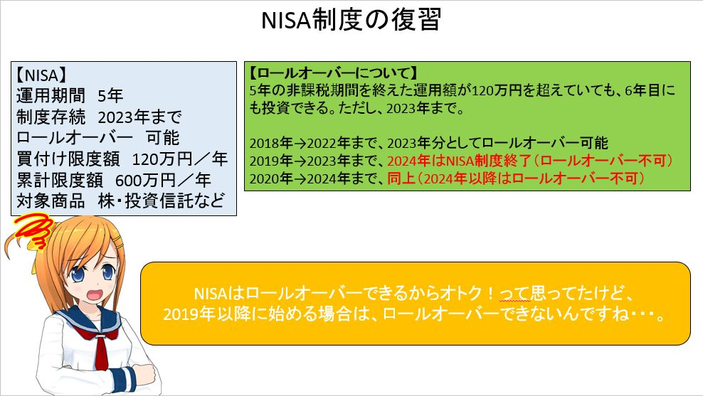 NISA制度まとめ